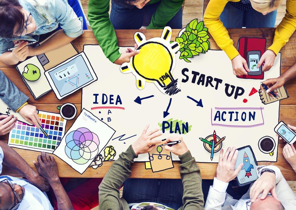 inovação empresarial